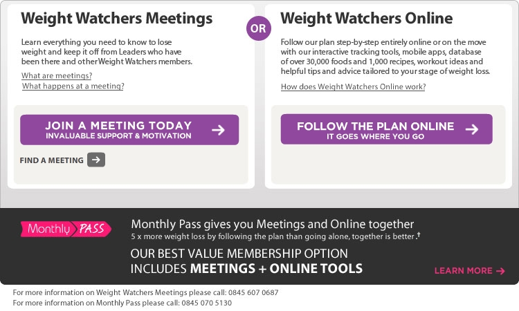 weight watchers online and weight watchers meetings