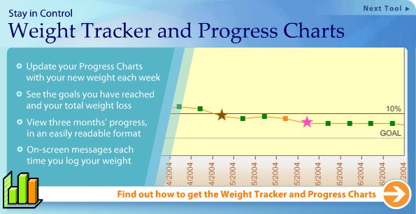 WeightWatchers.co.uk: Online Weight Loss - Weight Tracker and ...